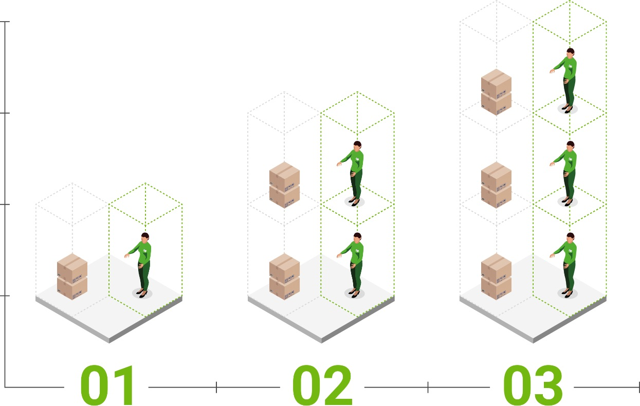 nival-flessibilita-schema
